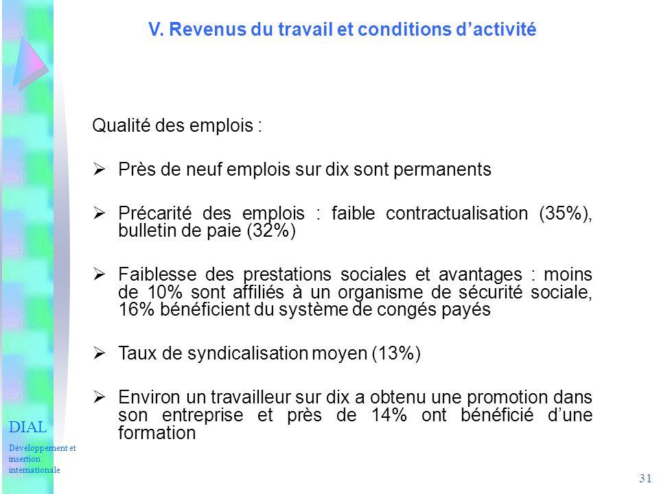 V. Revenus du travail et conditions d'activité
