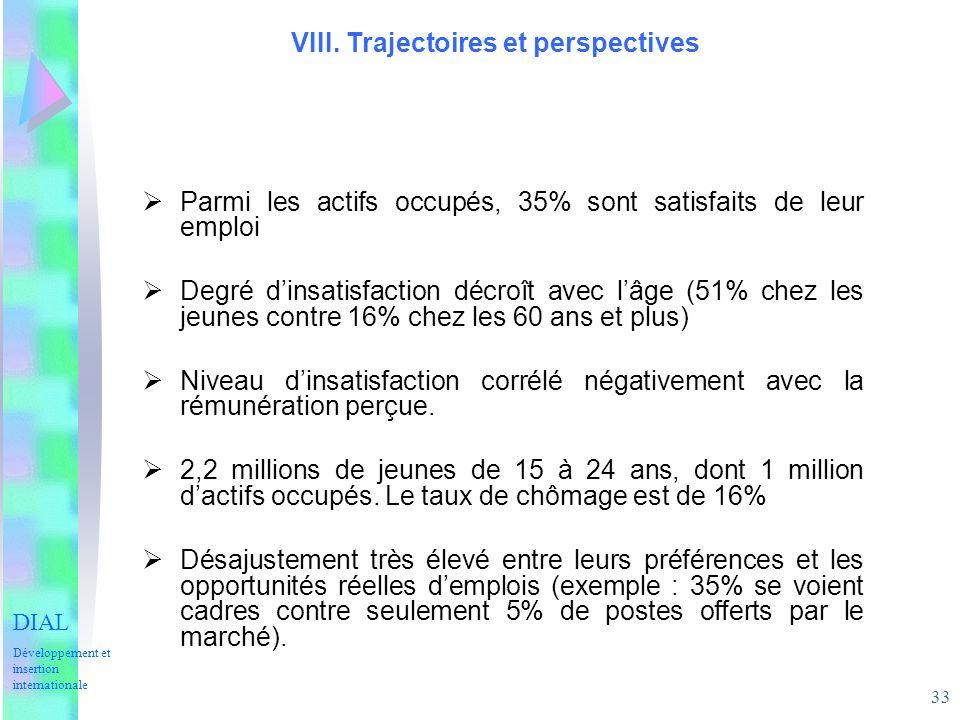 VIII. Trajectoires et perspectives