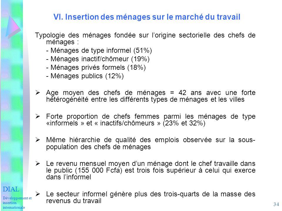 VI. Insertion des ménages sur le marché du travail