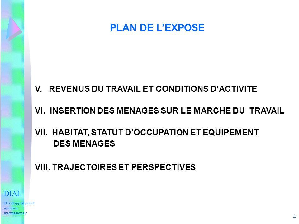PLAN DE L'EXPOSE V. REVENUS DU TRAVAIL ET CONDITIONS D'ACTIVITE