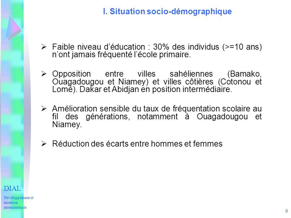I. Situation socio-démographique