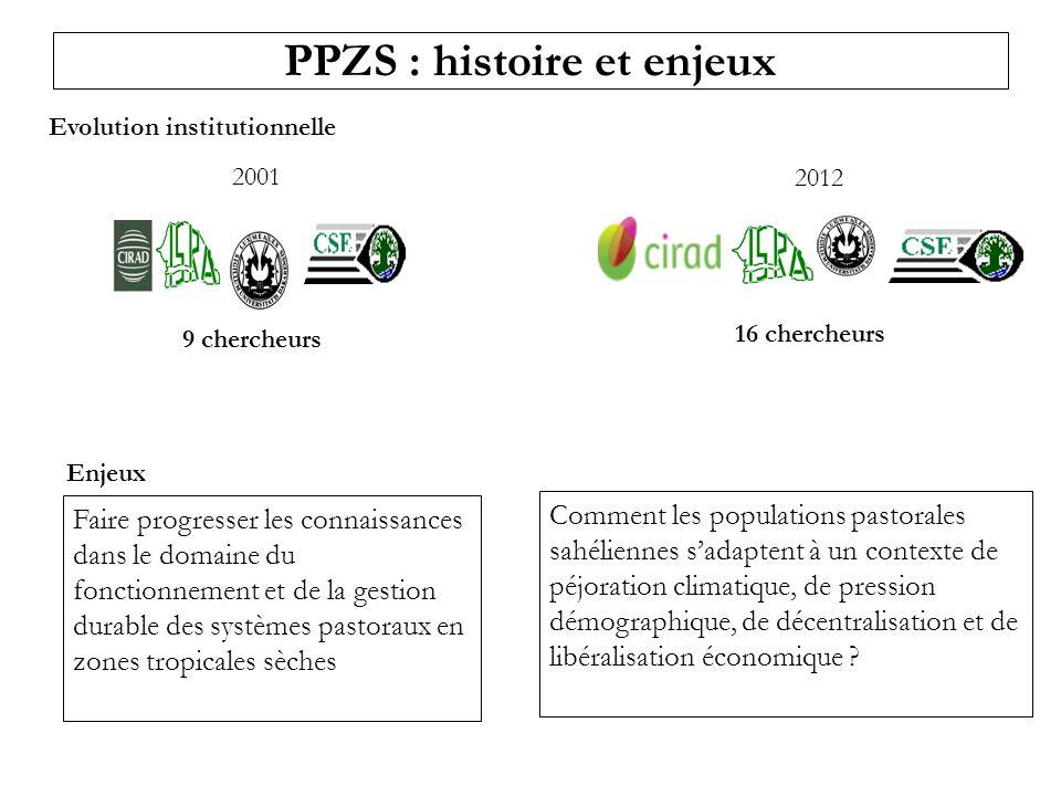PPZS : histoire et enjeux