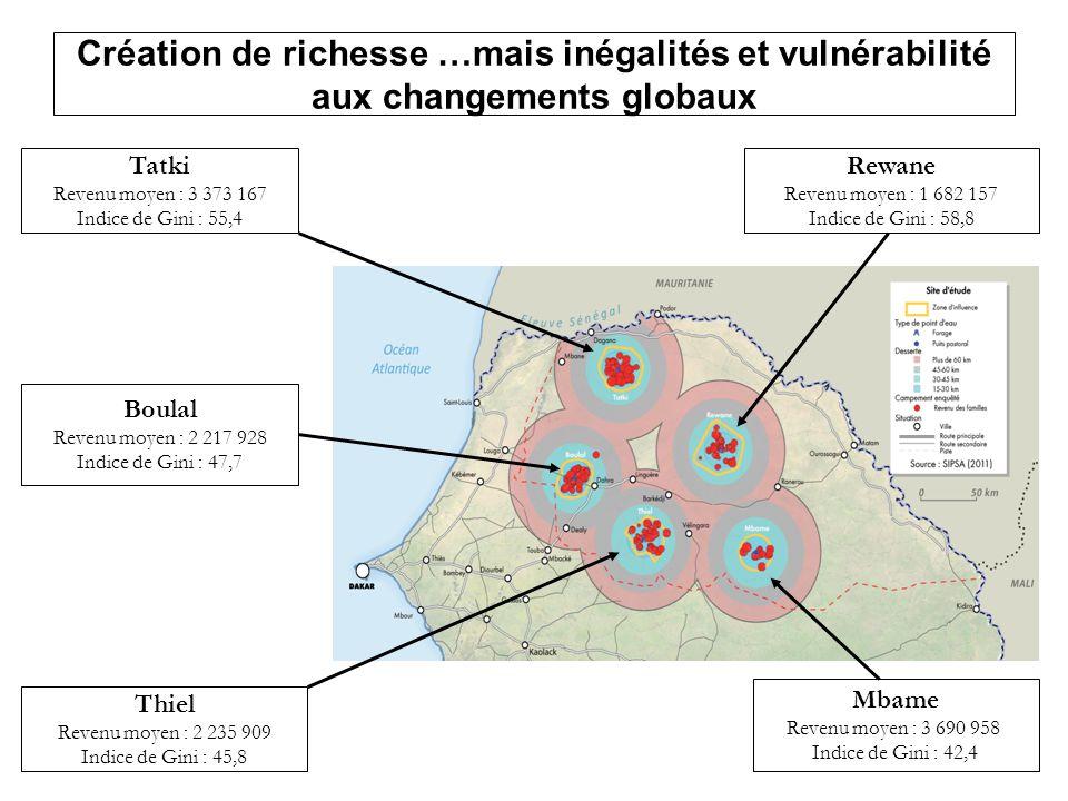 Création de richesse …mais inégalités et vulnérabilité aux changements globaux