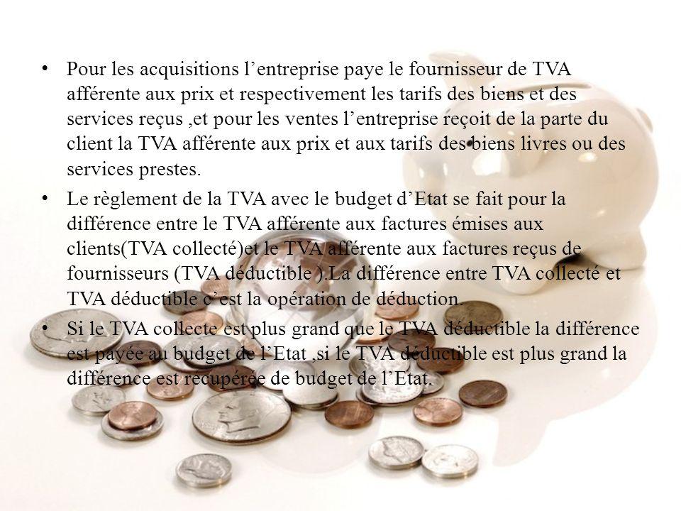Pour les acquisitions l'entreprise paye le fournisseur de TVA afférente aux prix et respectivement les tarifs des biens et des services reçus ,et pour les ventes l'entreprise reçoit de la parte du client la TVA afférente aux prix et aux tarifs des biens livres ou des services prestes.