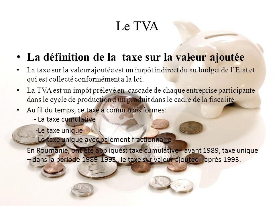 Le TVA La définition de la taxe sur la valeur ajoutée
