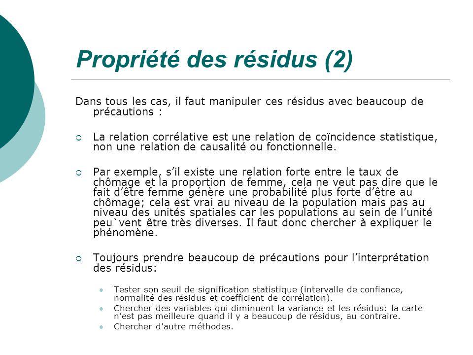 Propriété des résidus (2)