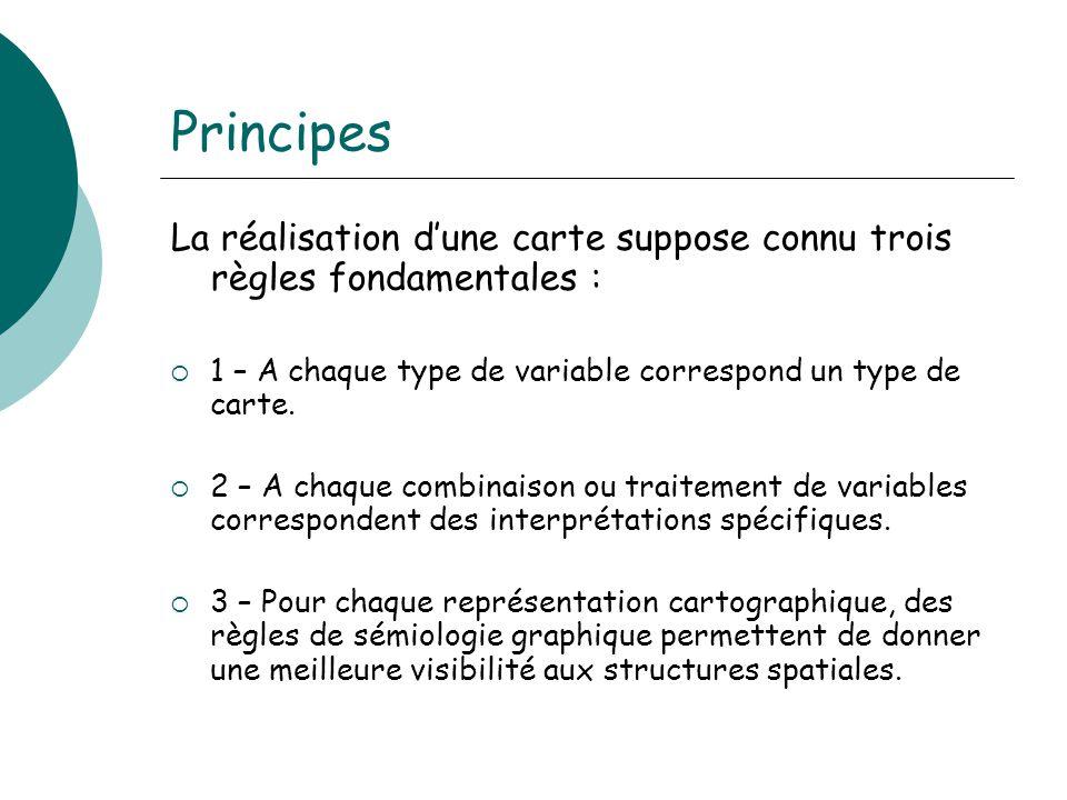 Principes La réalisation d'une carte suppose connu trois règles fondamentales : 1 – A chaque type de variable correspond un type de carte.