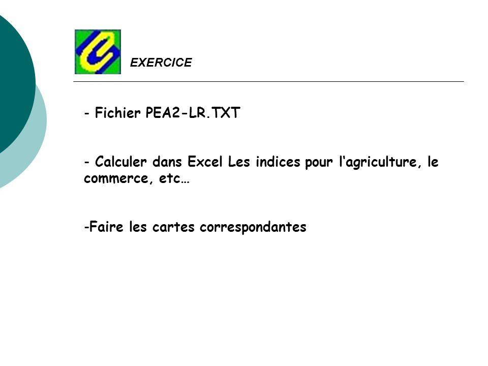 Calculer dans Excel Les indices pour l'agriculture, le commerce, etc…