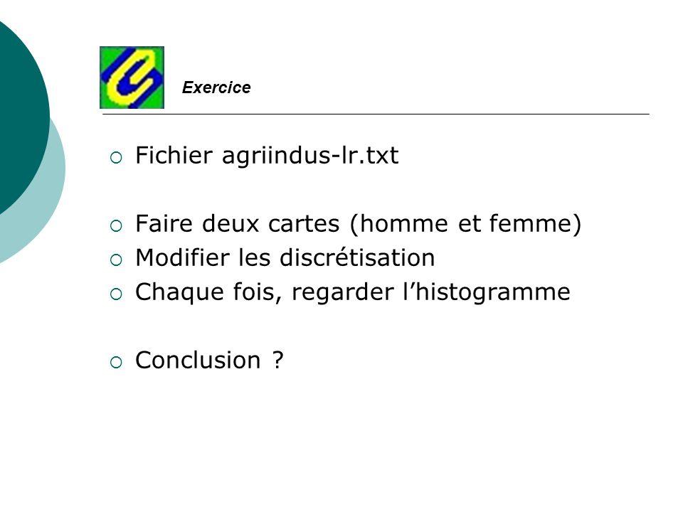 Fichier agriindus-lr.txt Faire deux cartes (homme et femme)