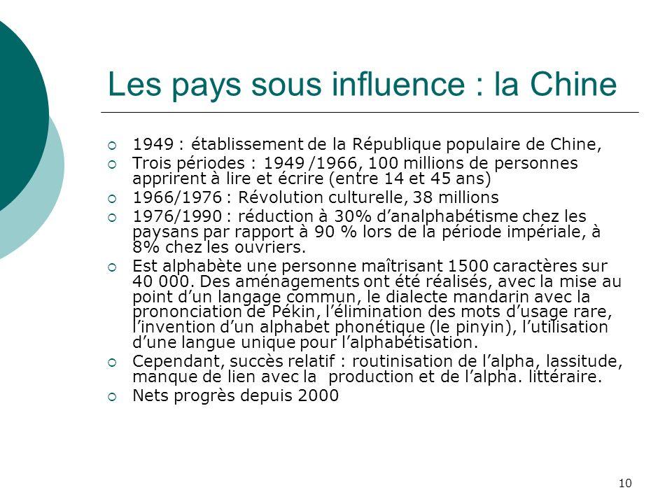 Les pays sous influence : la Chine