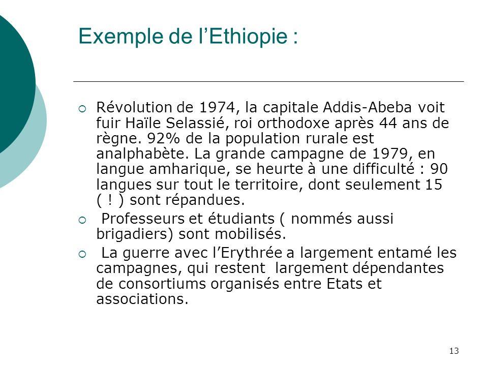 Exemple de l'Ethiopie :