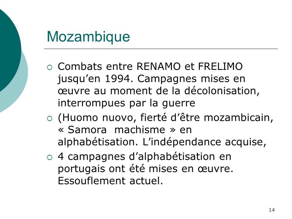 Mozambique Combats entre RENAMO et FRELIMO jusqu'en 1994. Campagnes mises en œuvre au moment de la décolonisation, interrompues par la guerre.