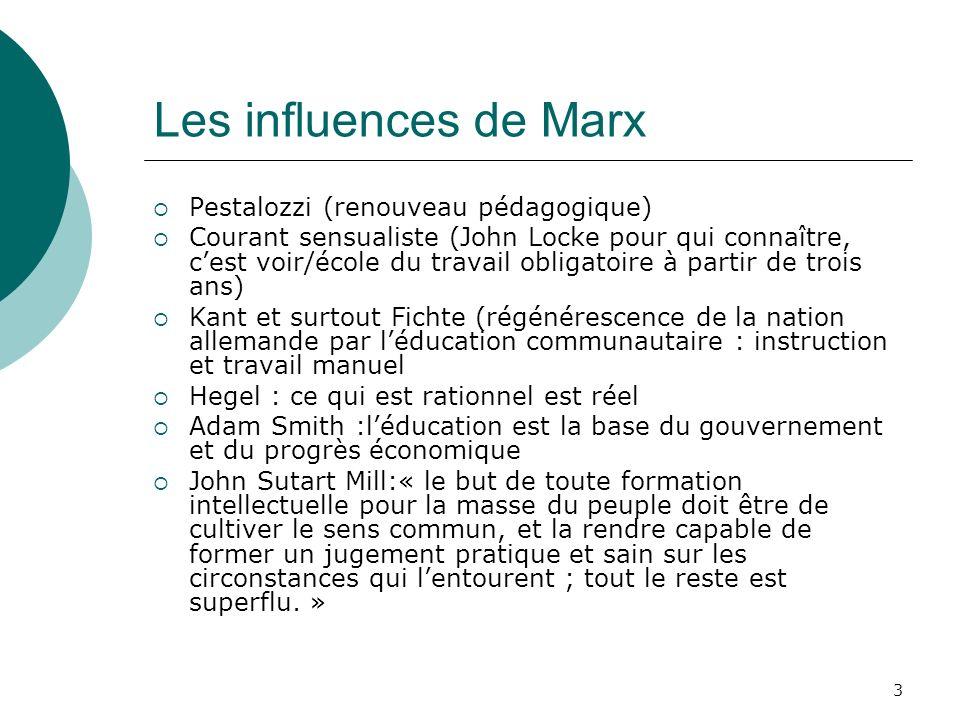 Les influences de Marx Pestalozzi (renouveau pédagogique)