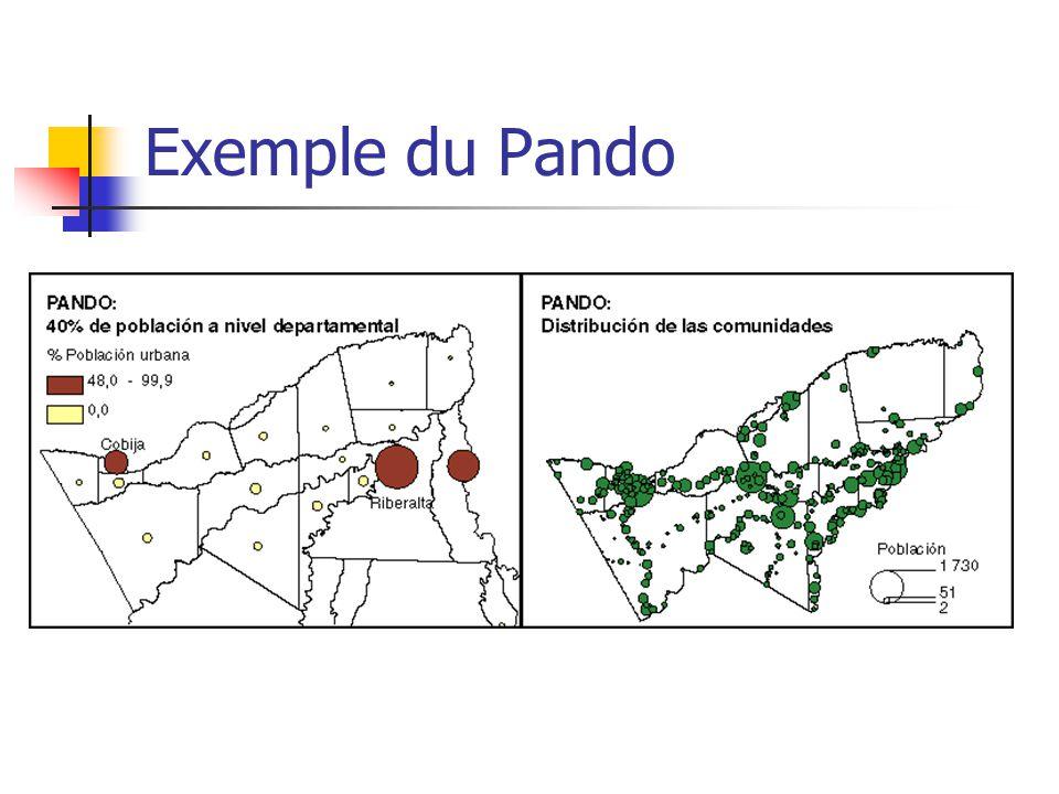 Exemple du Pando