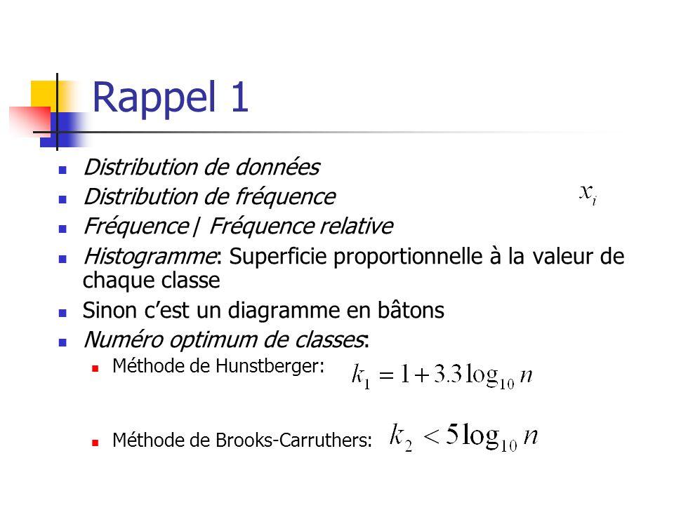 Rappel 1 Distribution de données Distribution de fréquence