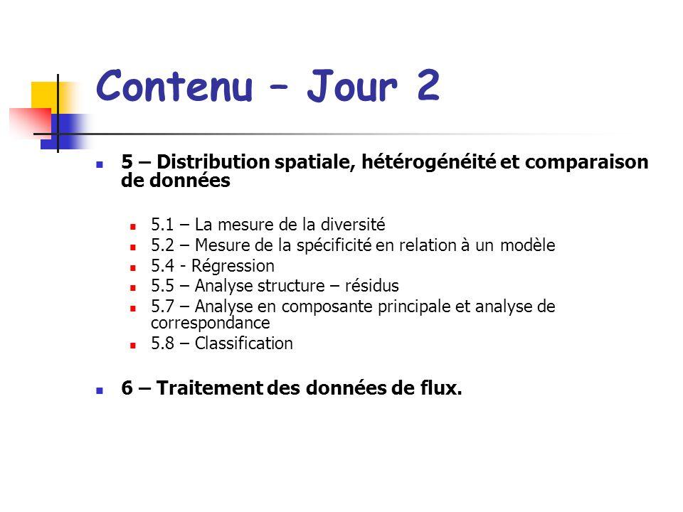 Contenu – Jour 2 5 – Distribution spatiale, hétérogénéité et comparaison de données. 5.1 – La mesure de la diversité.