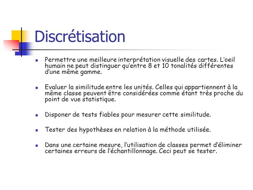 Discrétisation