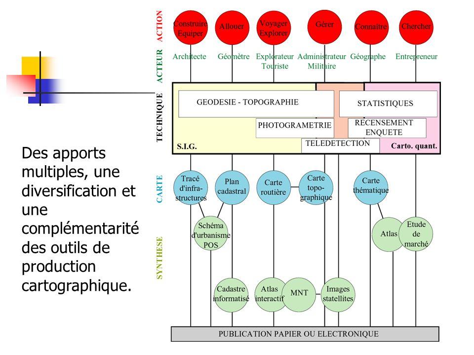 Des apports multiples, une diversification et une complémentarité des outils de production cartographique.