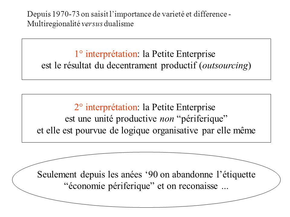 1° interprétation: la Petite Enterprise