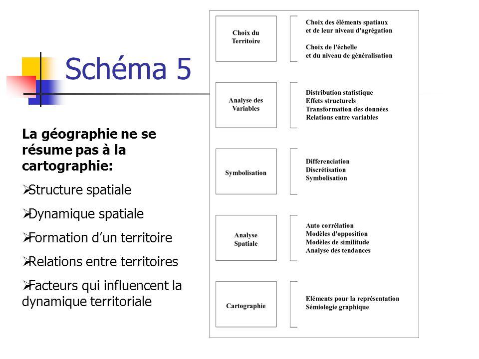 Schéma 5 La géographie ne se résume pas à la cartographie: