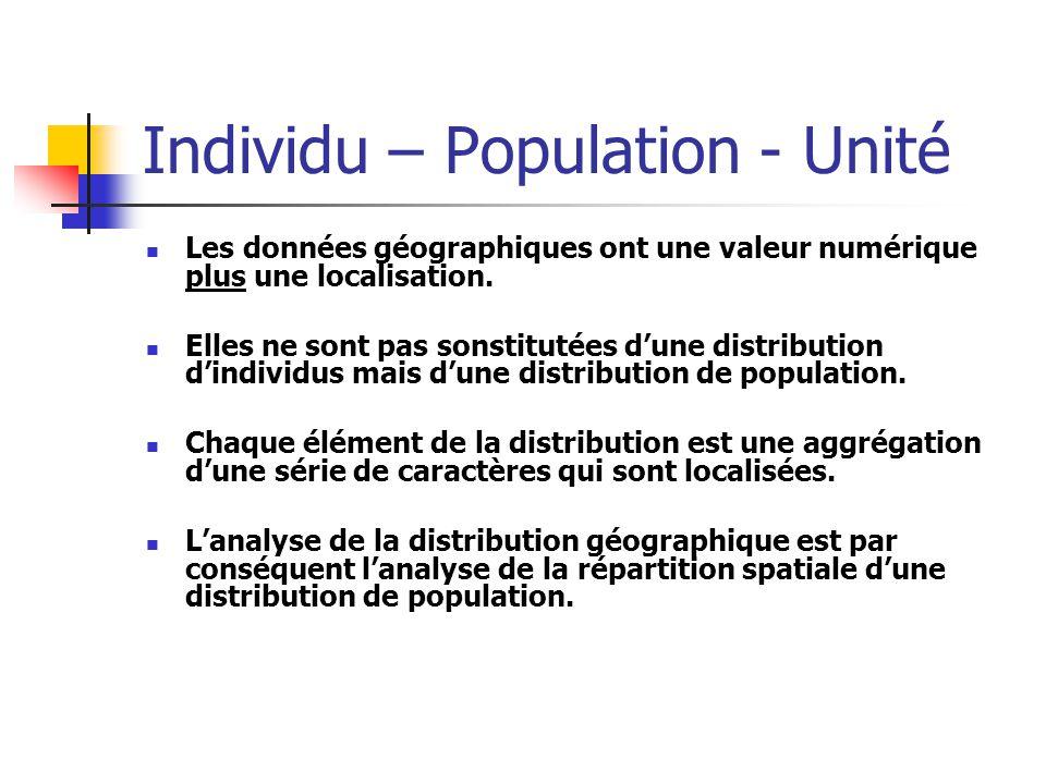 Individu – Population - Unité