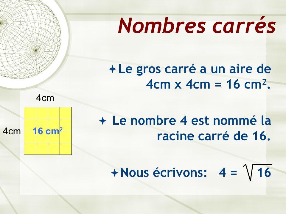 Nombres carrés Le gros carré a un aire de 4cm x 4cm = 16 cm2.