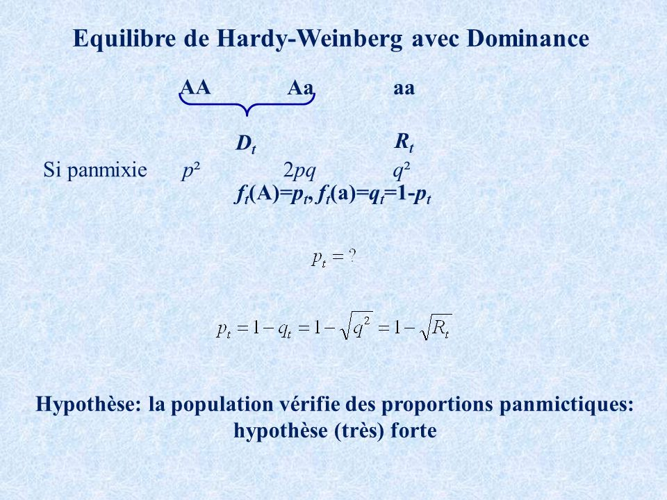 Equilibre de Hardy-Weinberg avec Dominance