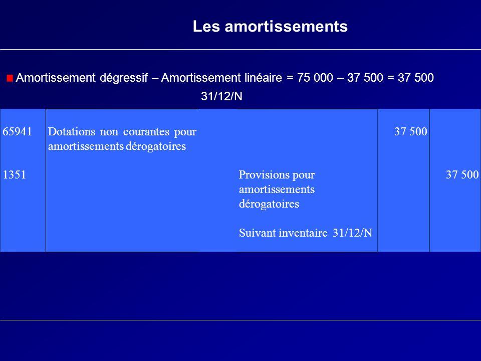 Les amortissements Amortissement dégressif – Amortissement linéaire = 75 000 – 37 500 = 37 500. 31/12/N.
