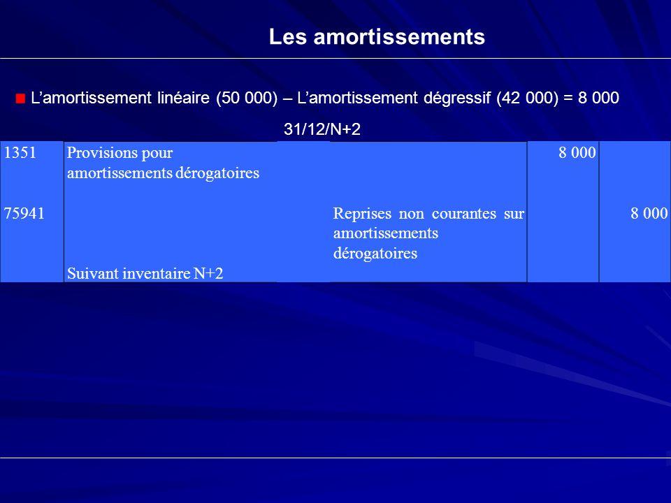 Les amortissements L'amortissement linéaire (50 000) – L'amortissement dégressif (42 000) = 8 000. 31/12/N+2.