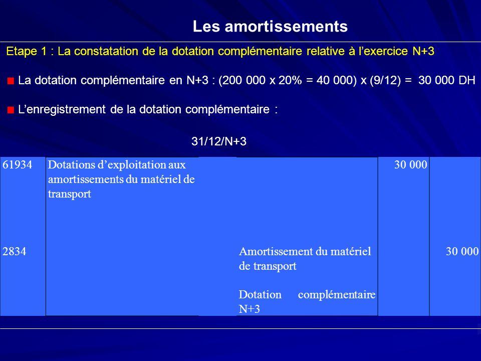 Les amortissements Etape 1 : La constatation de la dotation complémentaire relative à l'exercice N+3.