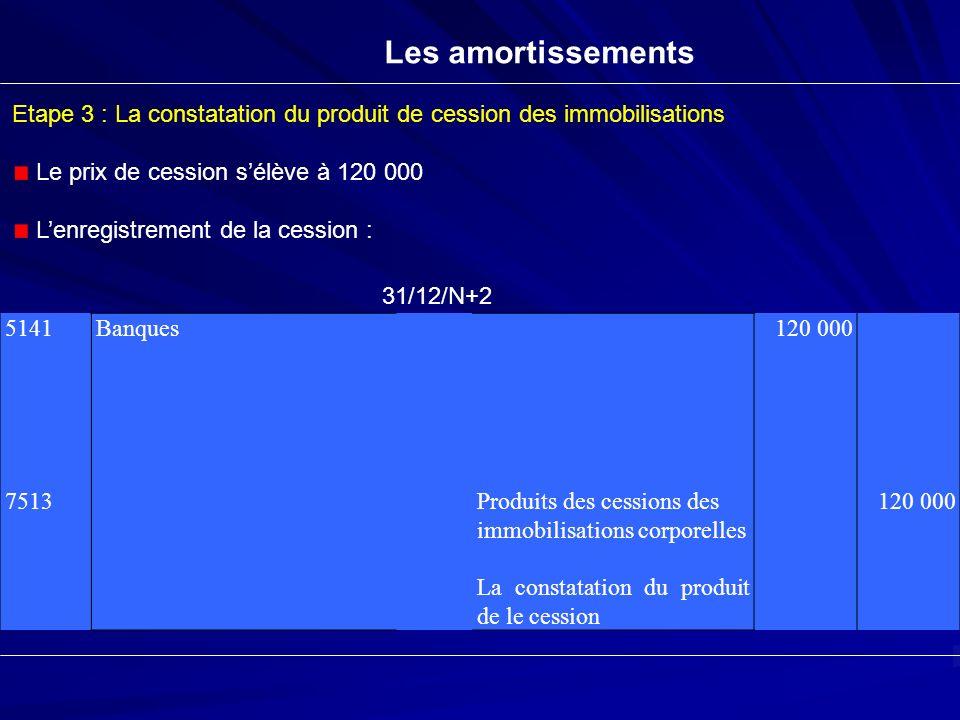 Les amortissements Etape 3 : La constatation du produit de cession des immobilisations. Le prix de cession s'élève à 120 000.