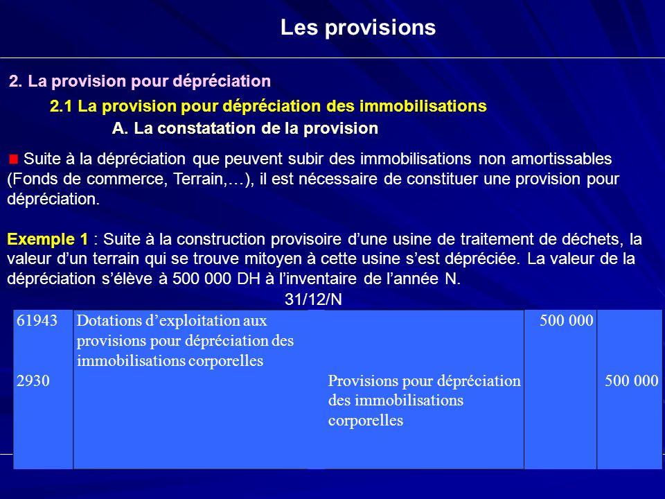 Les provisions 2. La provision pour dépréciation