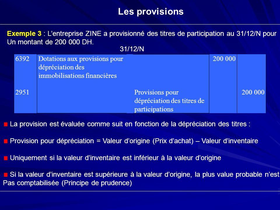Les provisions Exemple 3 : L'entreprise ZINE a provisionné des titres de participation au 31/12/N pour.