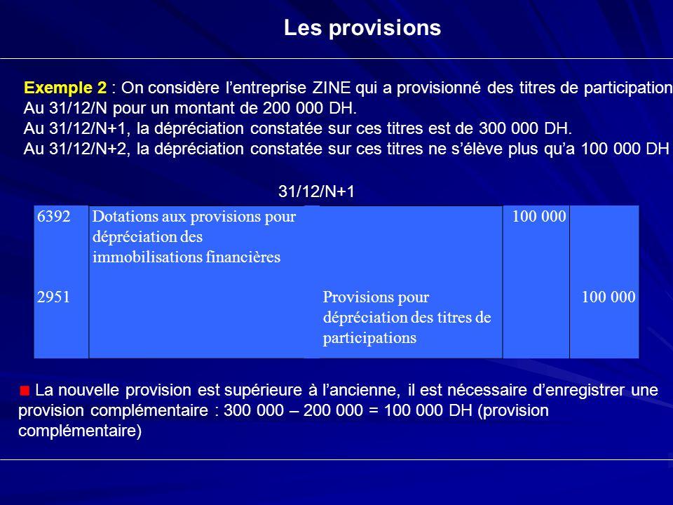 Les provisions Exemple 2 : On considère l'entreprise ZINE qui a provisionné des titres de participation.