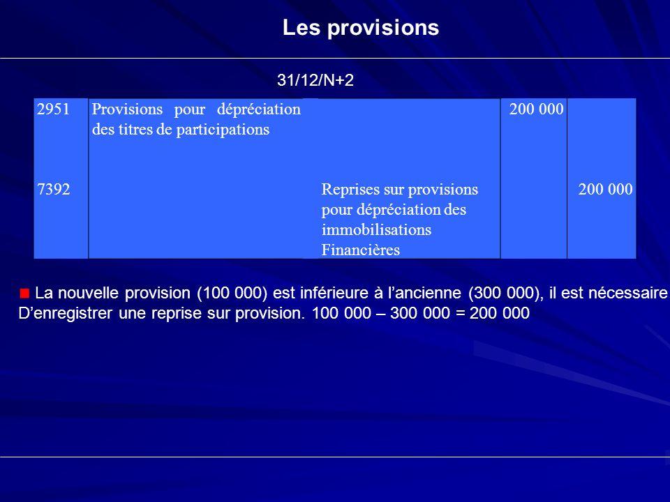 Les provisions 31/12/N+2. 2951. 7392. Provisions pour dépréciation des titres de participations.