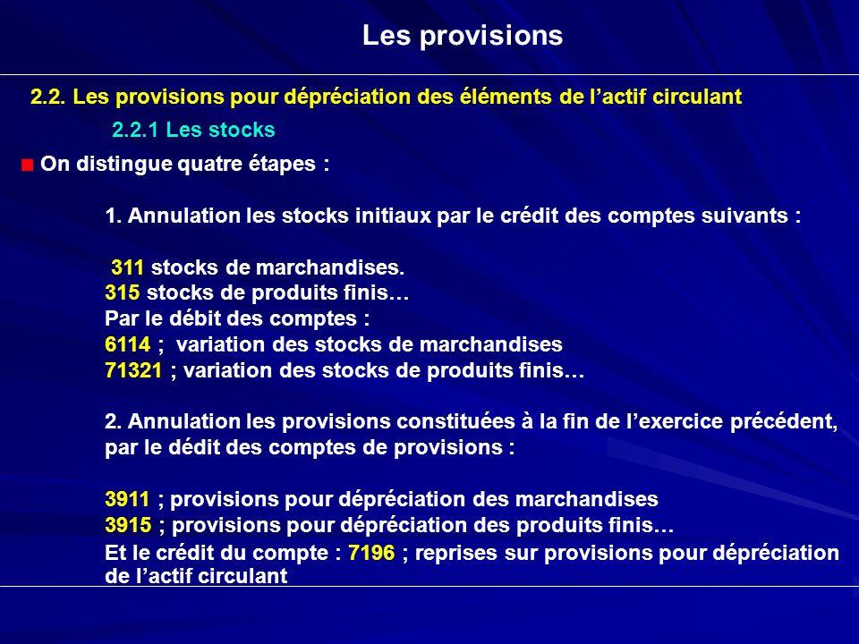 Les provisions 2.2. Les provisions pour dépréciation des éléments de l'actif circulant. 2.2.1 Les stocks.