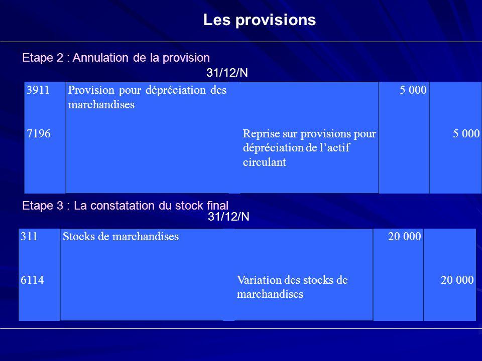 Les provisions Etape 2 : Annulation de la provision 31/12/N 3911 7196