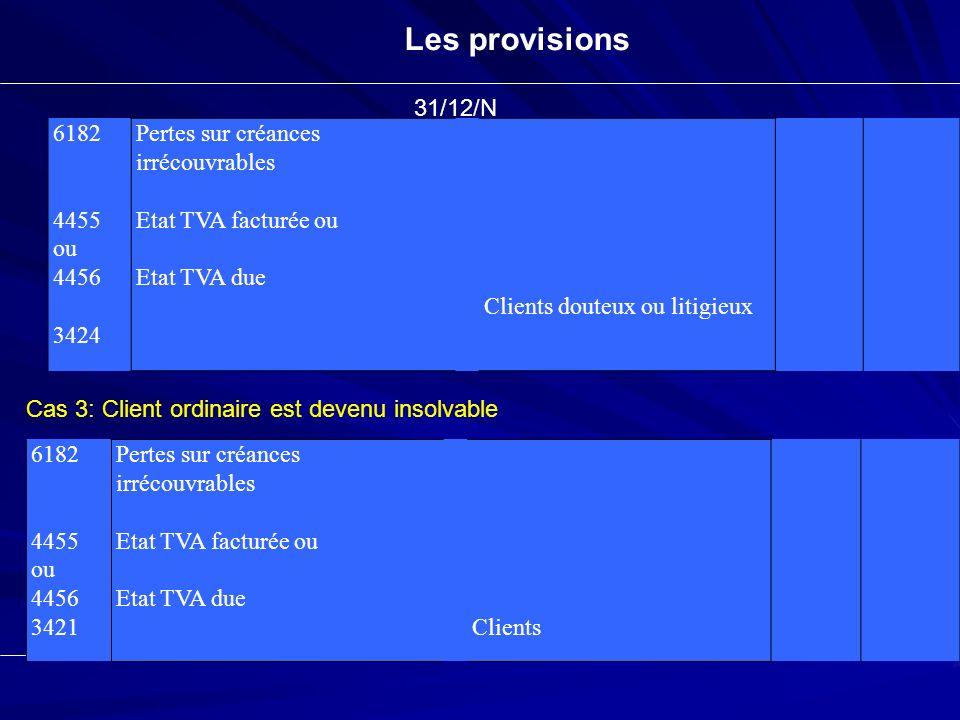 Les provisions 31/12/N. 6182. 4455 ou. 4456. 3424. Pertes sur créances irrécouvrables. Etat TVA facturée ou.