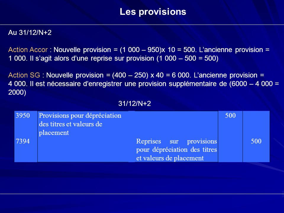 Les provisions Au 31/12/N+2.