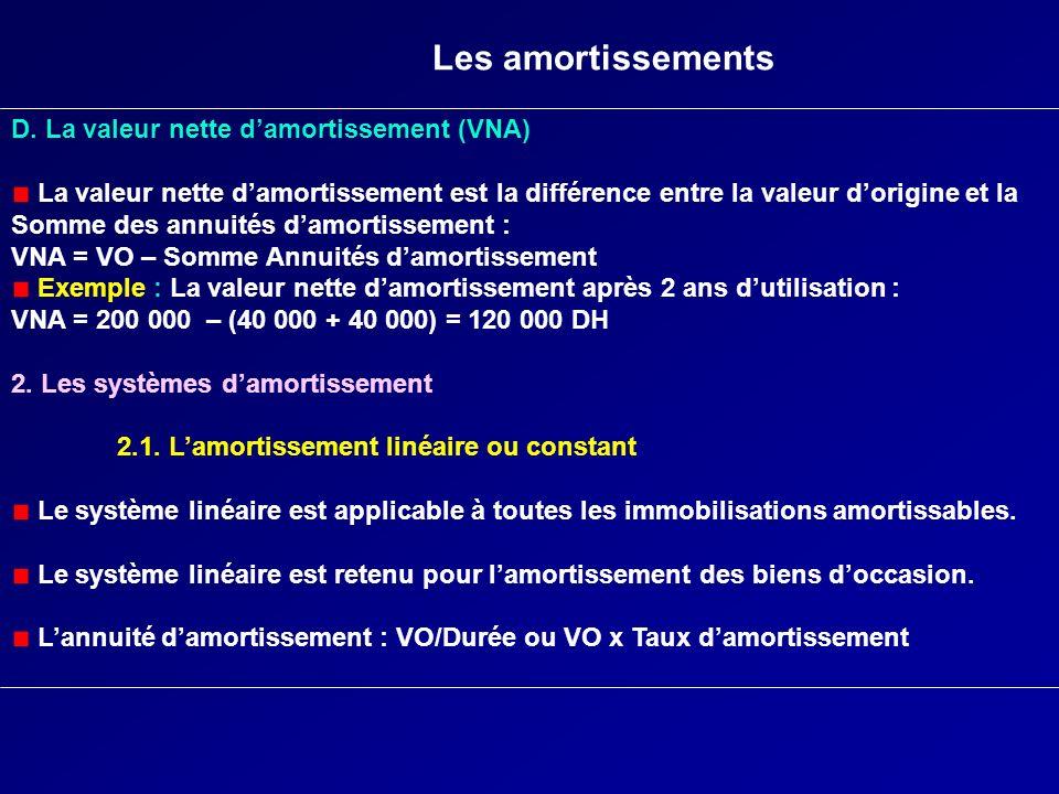 Les amortissements D. La valeur nette d'amortissement (VNA)