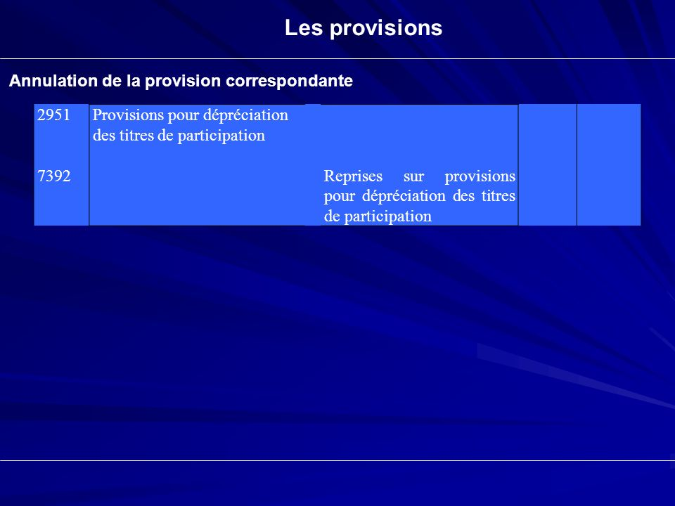 Les provisions Annulation de la provision correspondante 2951 7392
