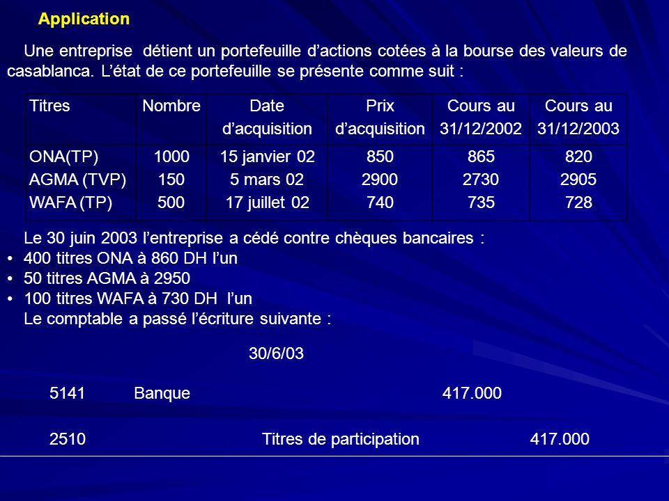 Le 30 juin 2003 l'entreprise a cédé contre chèques bancaires :