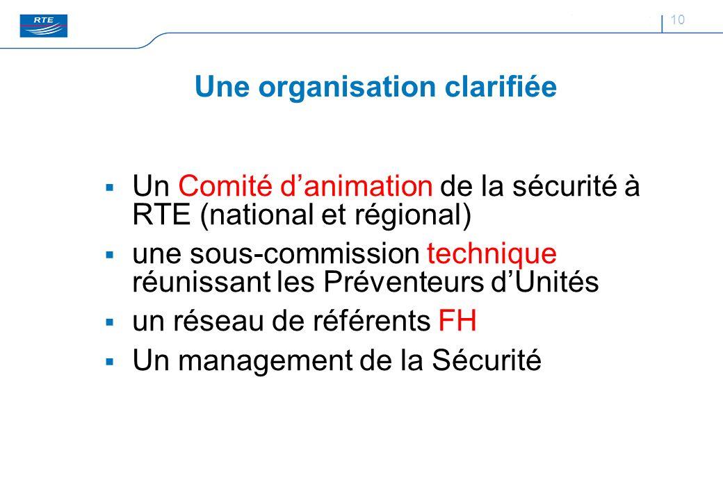 Une organisation clarifiée