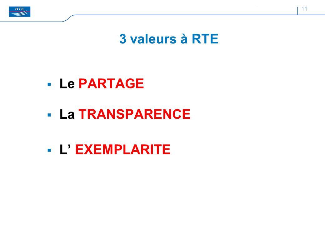 3 valeurs à RTE Le PARTAGE La TRANSPARENCE L' EXEMPLARITE