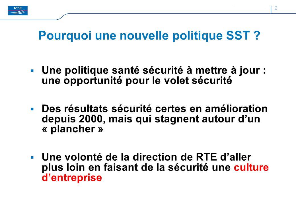 Pourquoi une nouvelle politique SST