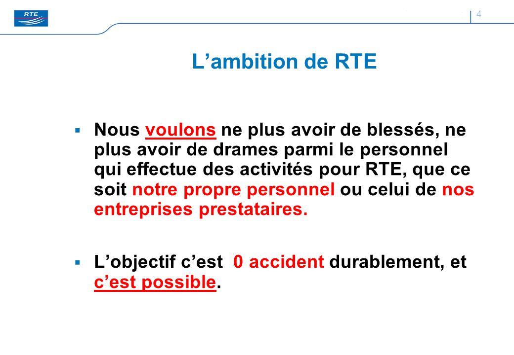 L'ambition de RTE