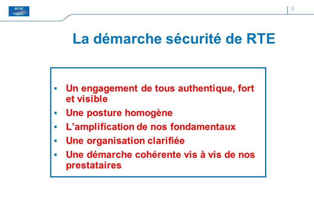 La démarche sécurité de RTE