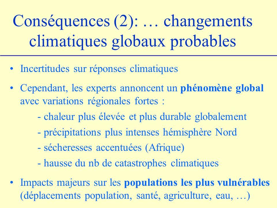 Conséquences (2): … changements climatiques globaux probables