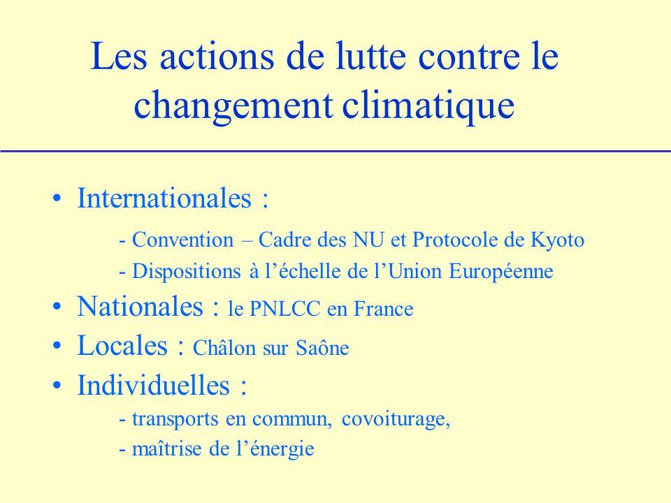 Les actions de lutte contre le changement climatique