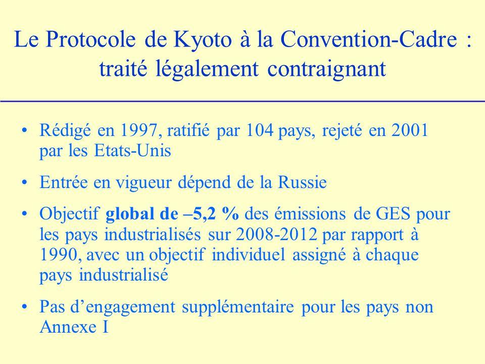 Le Protocole de Kyoto à la Convention-Cadre : traité légalement contraignant